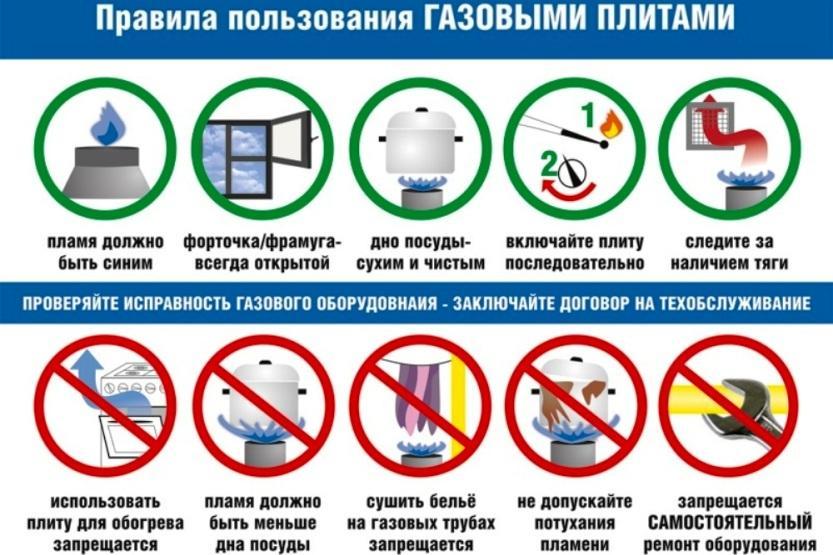You are currently viewing Правила пожарной безопасности в быту